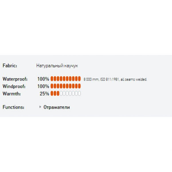 Резиновые сапоги SPLASHMAN 597010/305 DIDRIKSONS 1913